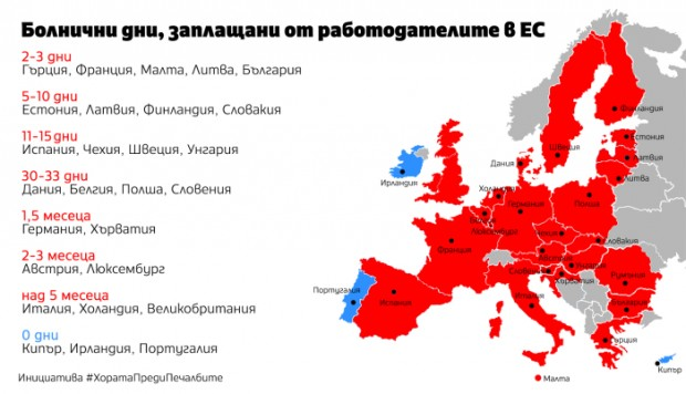 Снимка: В 11 държави се поемат плащания по болничните за над 30 дни